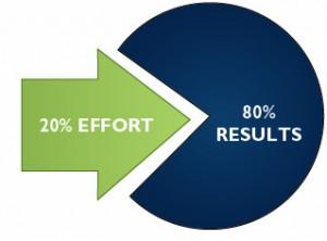 20% Effort => 80% Results