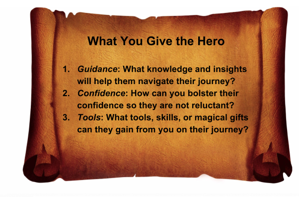 What you give the hero